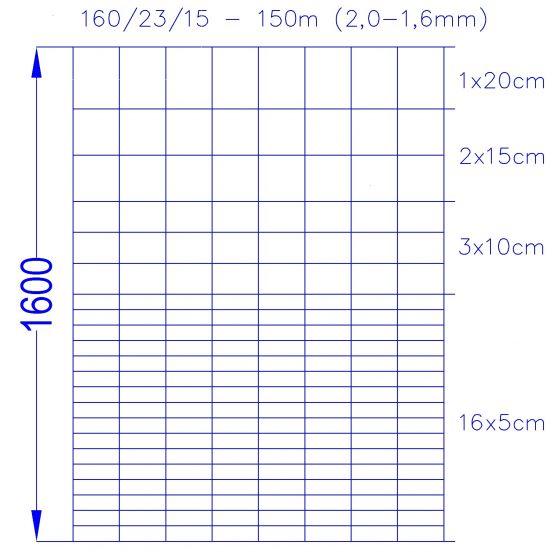 Wildlife Zaun 160/23/15 (150m)